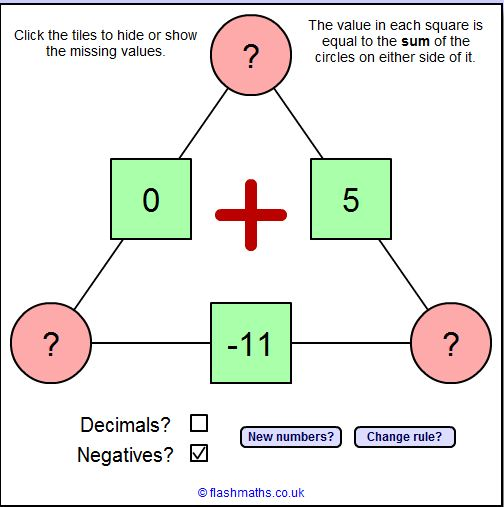 Arithmagons Mathematics Learning And Web 20