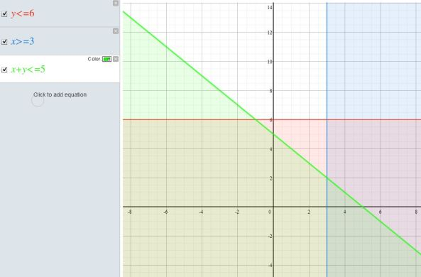desmos inequalities