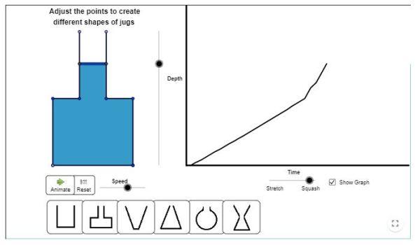 Depth Time graphs