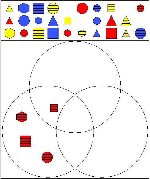 Venn diagrams mathematics learning and technology note ccuart Choice Image
