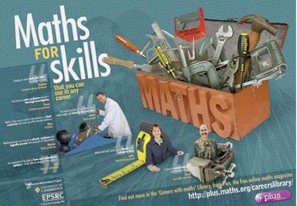 Mathematics Posters | Mathematics, Learning and Technology