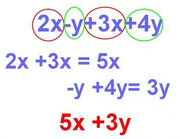 algebra mathematics learning and technology