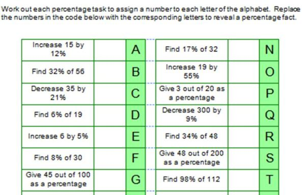 Teachit Maths KS3 Percentages code breaker