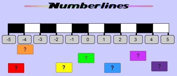 Numberlines - Mark Robinson