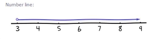 handwritten number line