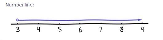 handwritten number line