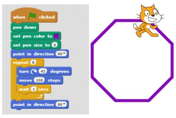 Scratch Mathematics Learning And Technology