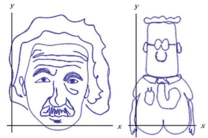 Einstein & Dilbert on WolframAlpha!