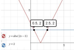 Select the image for the Desmos graph.