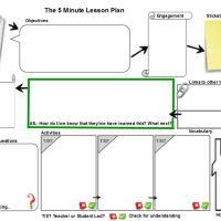 Lesson Planning - Again!