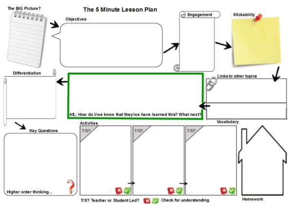 The 5 Minute Oops Based Lesson Plan And Some Maths Versions Mr