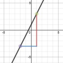 desmos-gradients1