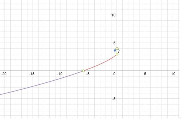 Desmos Parametric Illustration