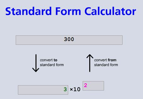 standard form calculator - subtangent