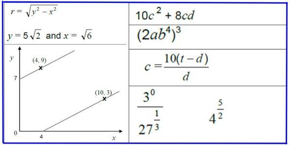 Algebra Snippets 2