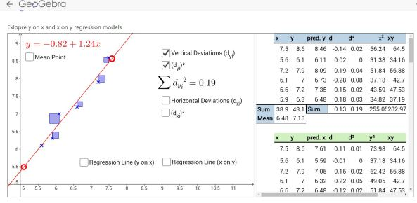 GeoGebra Regression