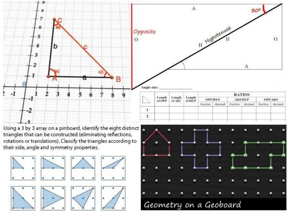 Geometry posts