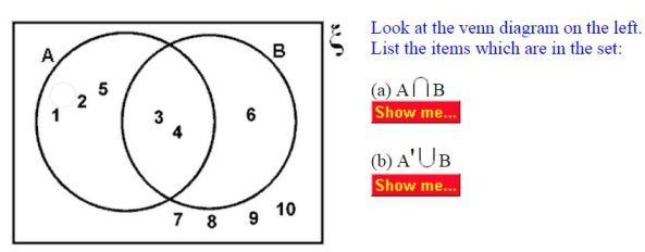 CIMT Venn Diagrams