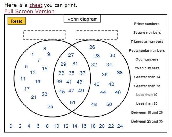 Venn diagrams mathematics learning and technology nrich venn diagrams ccuart Choice Image