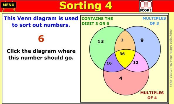 Diagrams Mathematics Learning And Technology