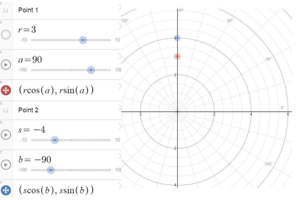 Printables Polar Coordinates Worksheet polar puzzle math worksheet answers christmas winter february 2015 mathematics learning and technology