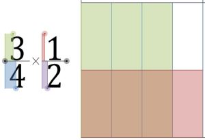 Fractions - multiplying