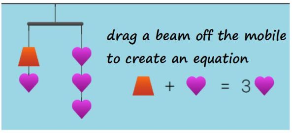 create equation
