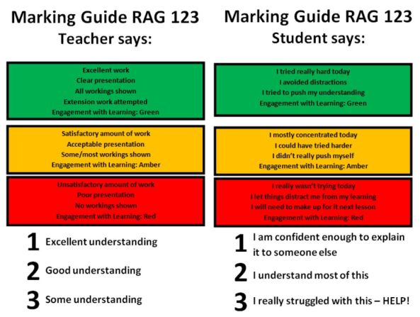 RAG 123 CY