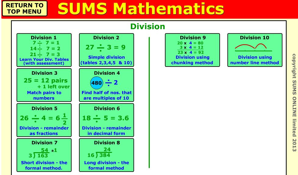 Long Division Multiplication Formal Methods on Division Activities Ks2