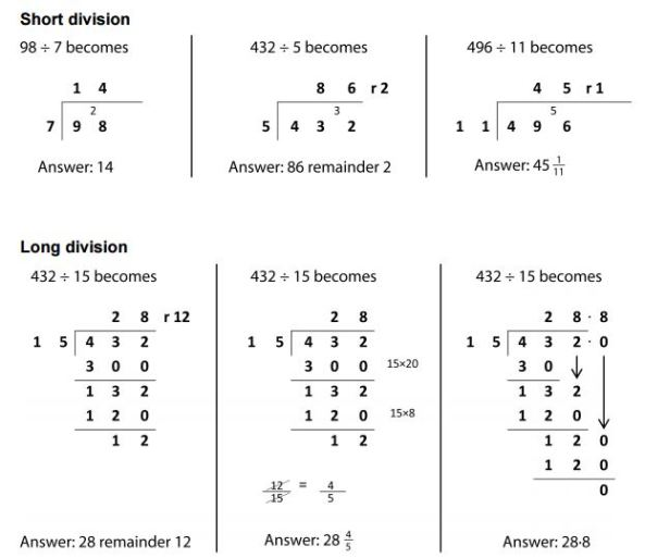 NC Formal Short & Long Division
