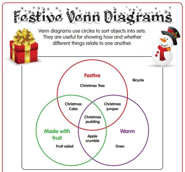 Festive Venn Diagrams OUP