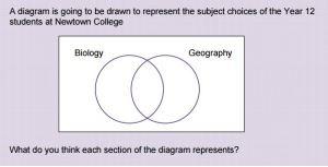 AQA Venn Diagrams