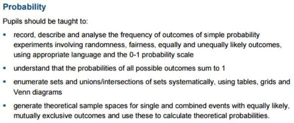KS3 Probability Content