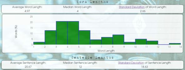Writing - word lengths