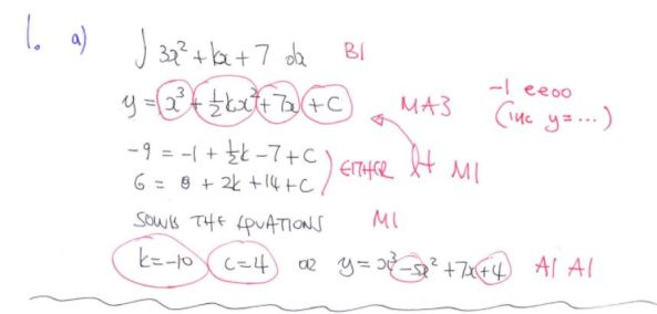 MadAsMaths mark scheme example