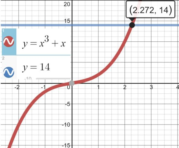 Desmos illustration