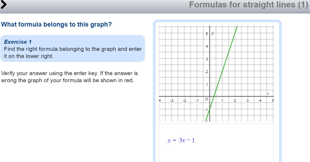 Linear Graphs