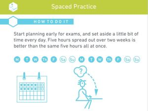 Spaced Practice - Learning Scientists