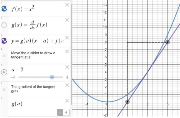 gradient-on-a-curve-desmos