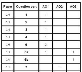 Worksheet          Maths Revision Worksheets Gcse     GCSE maths     Maths Teaching   WordPress com     Preview