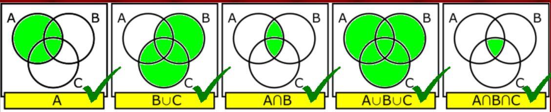 Aubnbuc Venn Diagram Schematic Diagrams