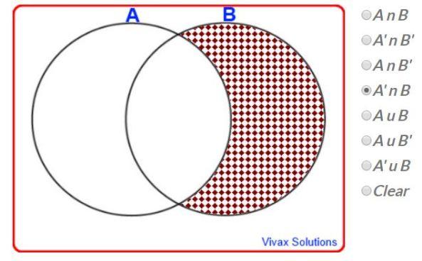 Venn Diagrams Mathematics Learning And Technology
