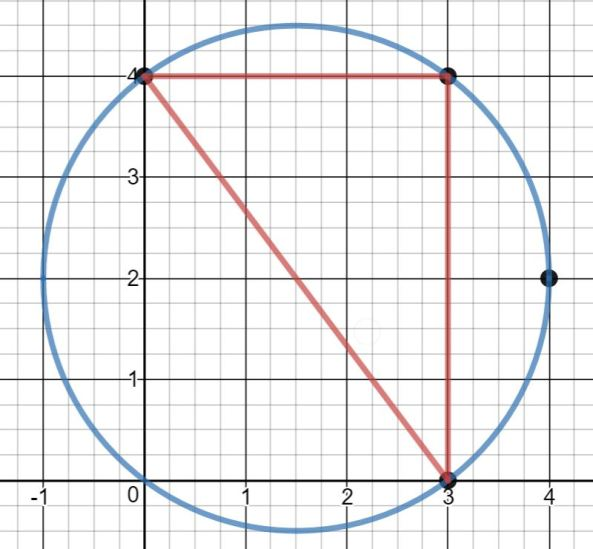 4-points-circle-desmos