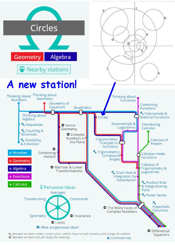 circles-station