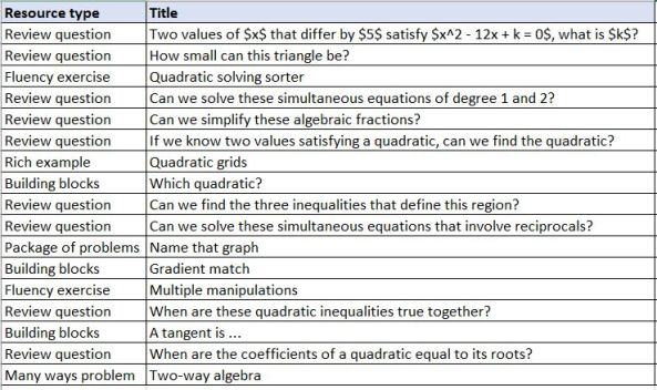 algebra-gcse-9-1