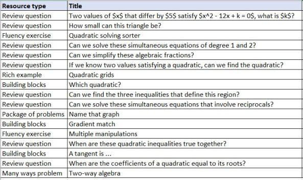 algebra-gcse-9-1