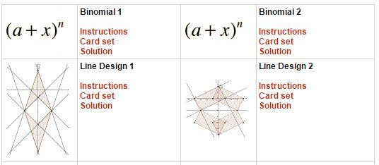 FMSP Problem Solving