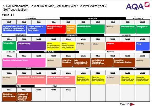 Teachit Maths   KS  Probability resources maths worksheet