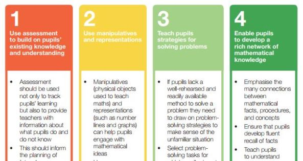 KS2 & 3 Maths Recommendations