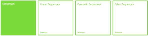 Sequences mrbarton topics